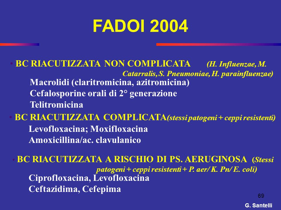 FADOI 2004 BC RIACUTIZZATA NON COMPLICATA (H. Influenzae, M. Catarralis, S. Pneumoniae, H. parainfluenzae)