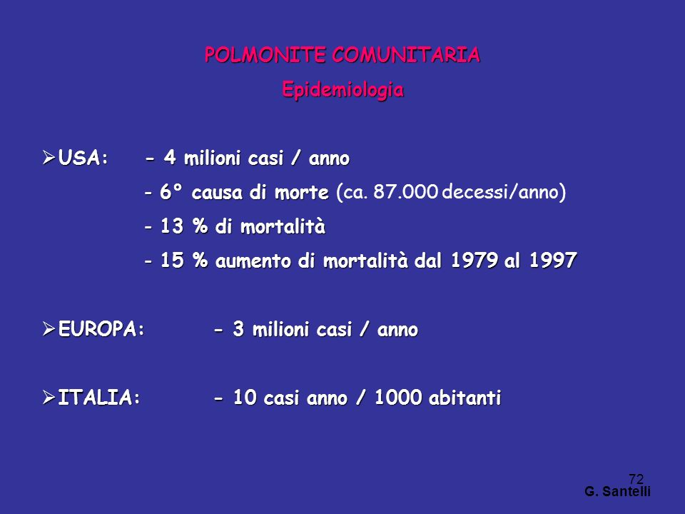 POLMONITE COMUNITARIA