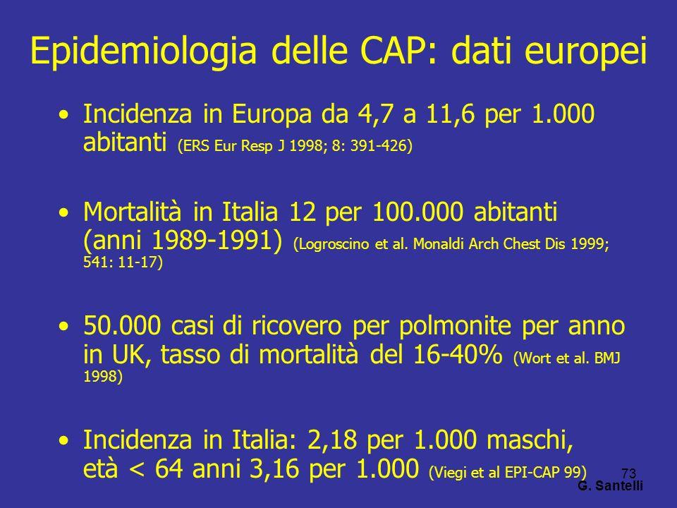 Epidemiologia delle CAP: dati europei