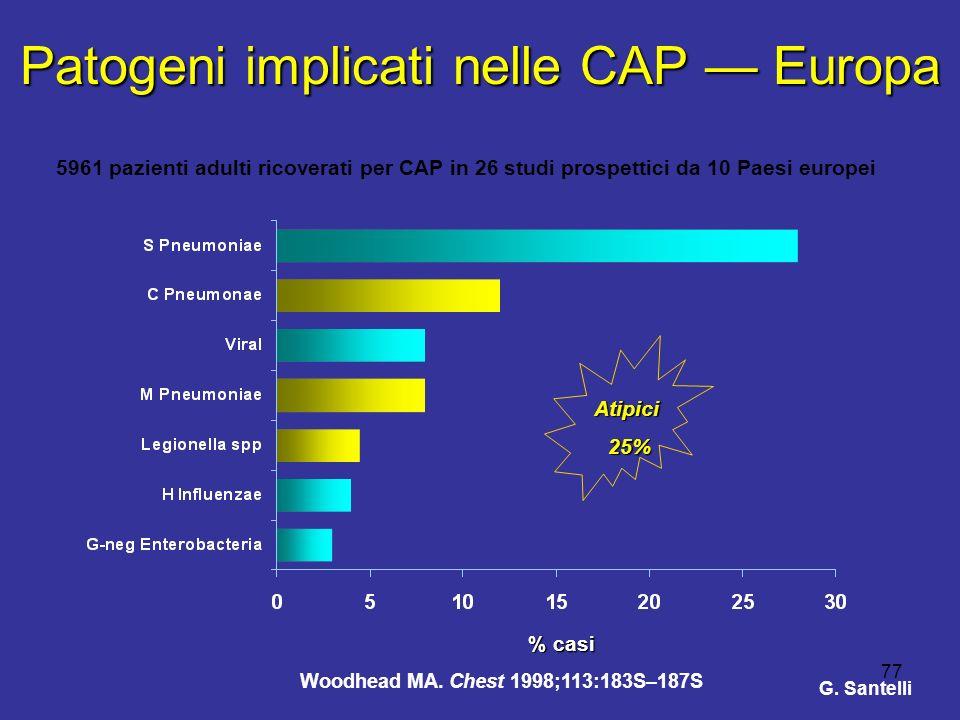 Patogeni implicati nelle CAP — Europa