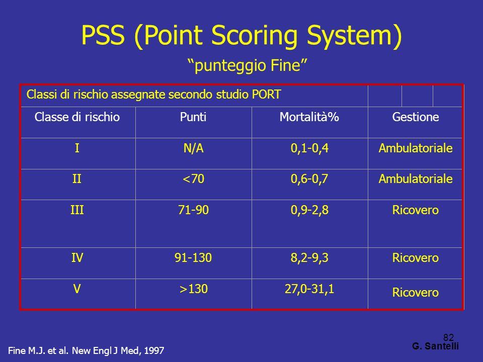 PSS (Point Scoring System)