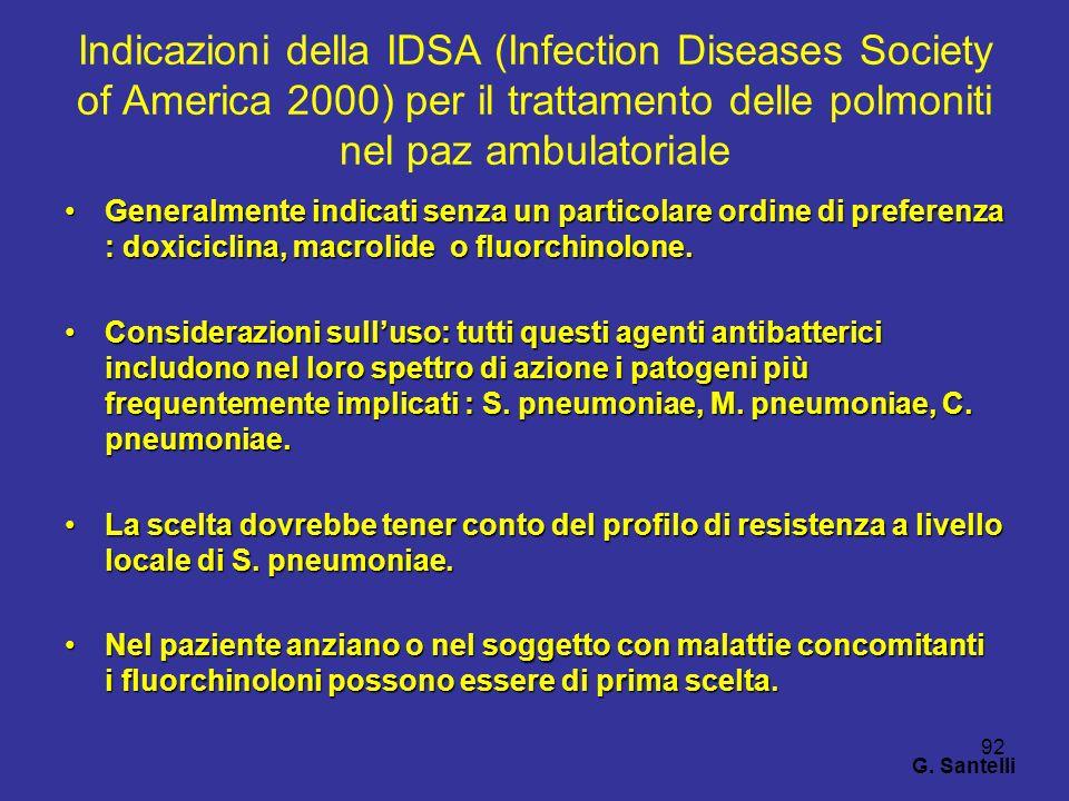 Indicazioni della IDSA (Infection Diseases Society of America 2000) per il trattamento delle polmoniti nel paz ambulatoriale