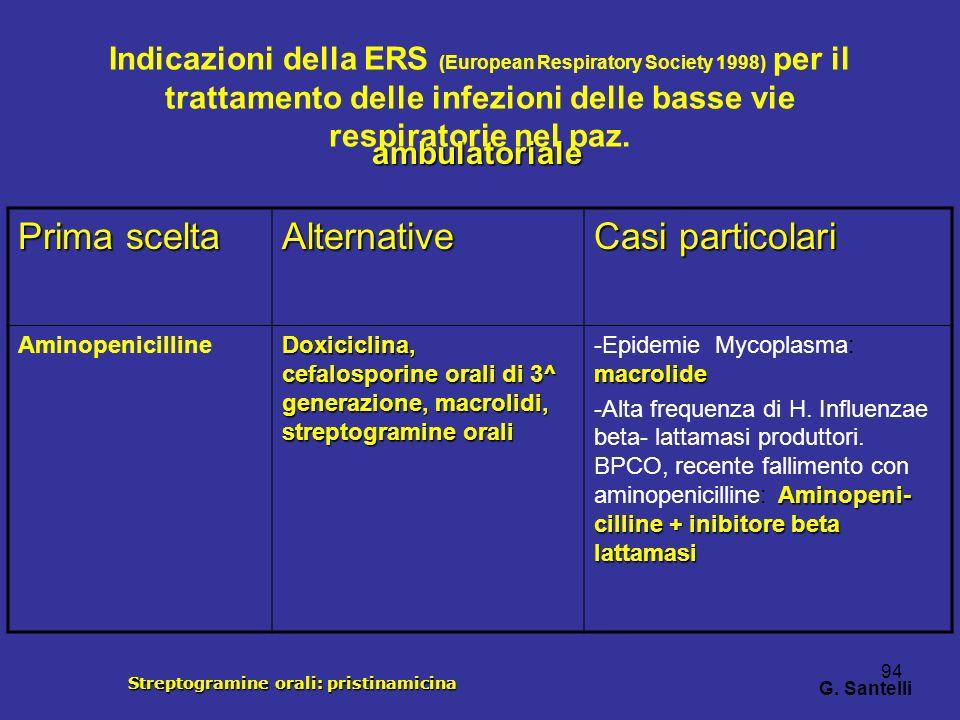 Streptogramine orali: pristinamicina