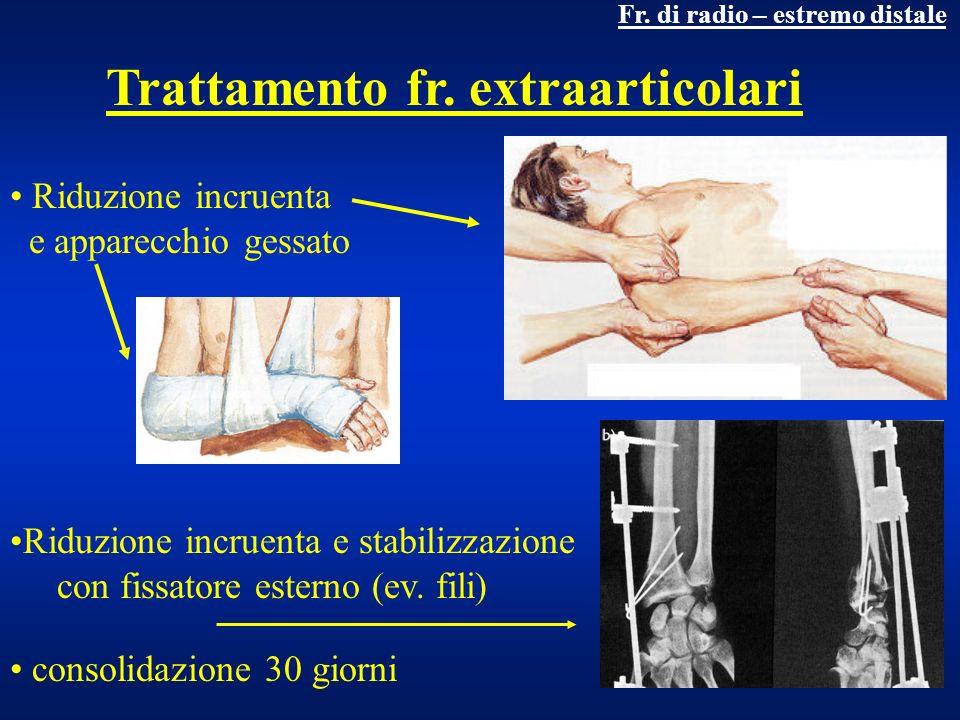 Trattamento fr. extraarticolari