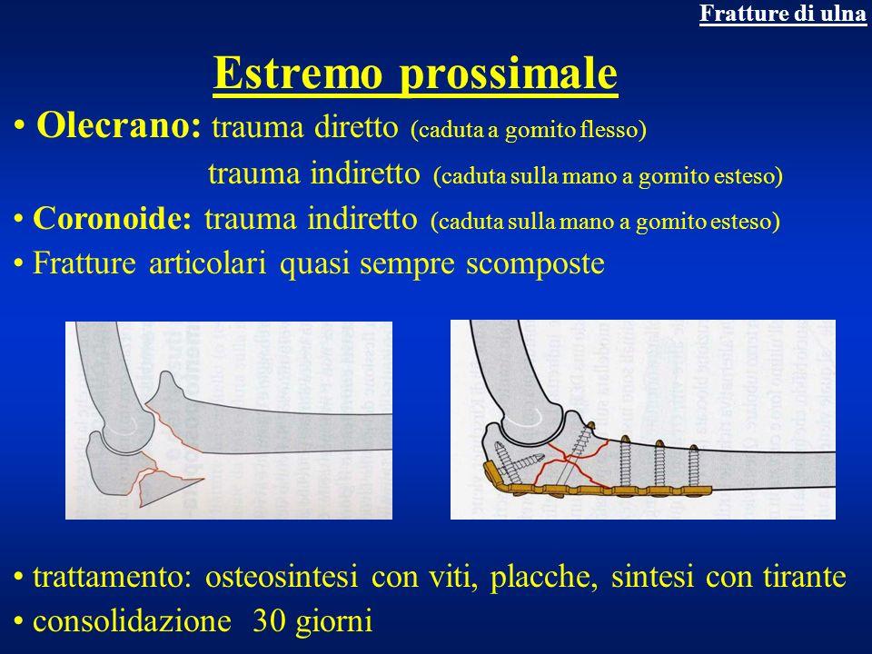 Estremo prossimale Olecrano: trauma diretto (caduta a gomito flesso)