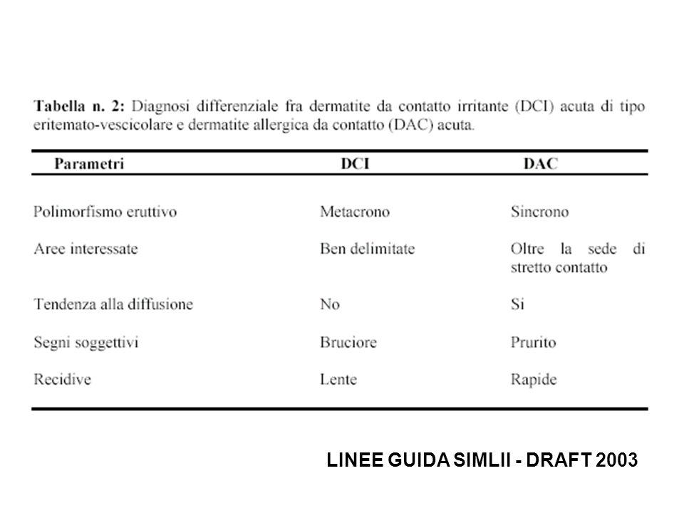 LINEE GUIDA SIMLII - DRAFT 2003
