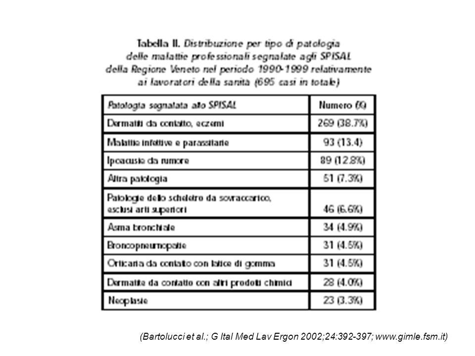 (Bartolucci et al. ; G Ital Med Lav Ergon 2002;24:392-397; www. gimle