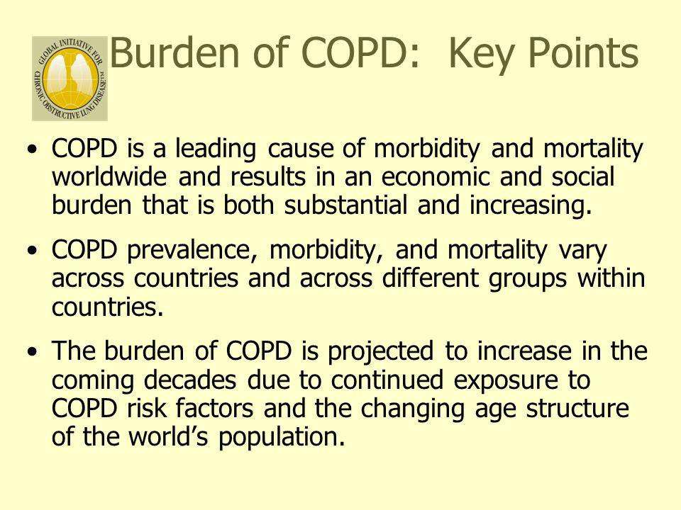 Burden of COPD: Key Points