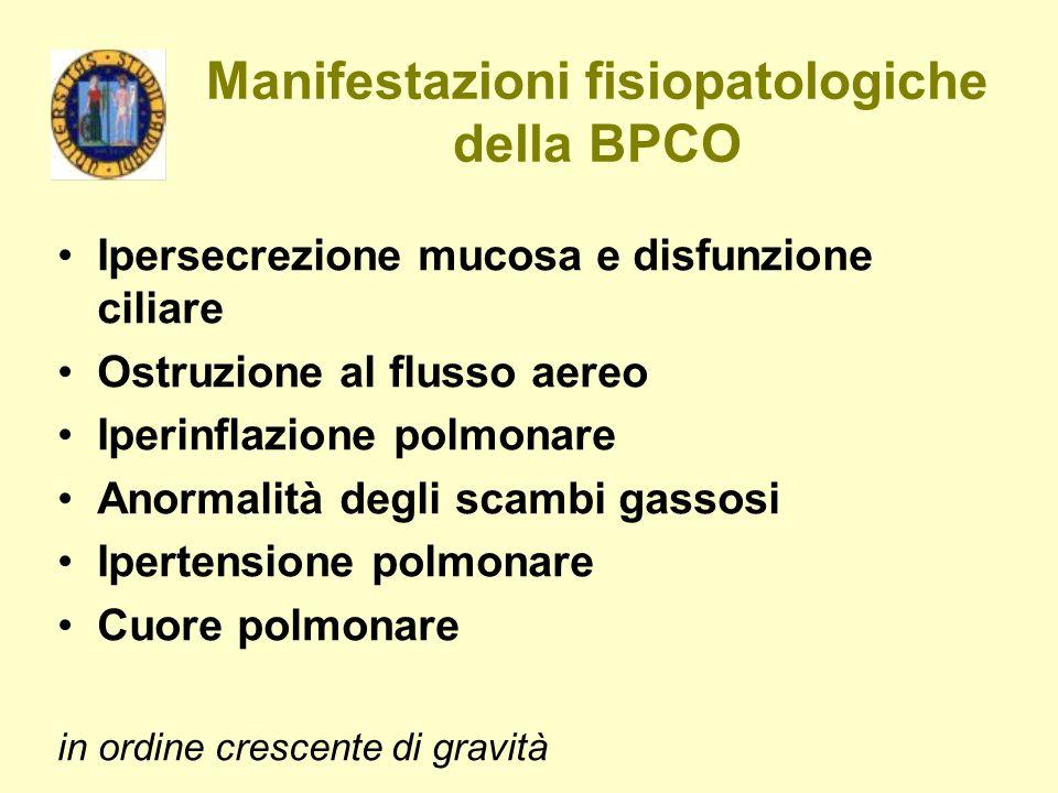 Manifestazioni fisiopatologiche della BPCO
