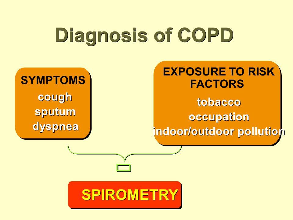 indoor/outdoor pollution