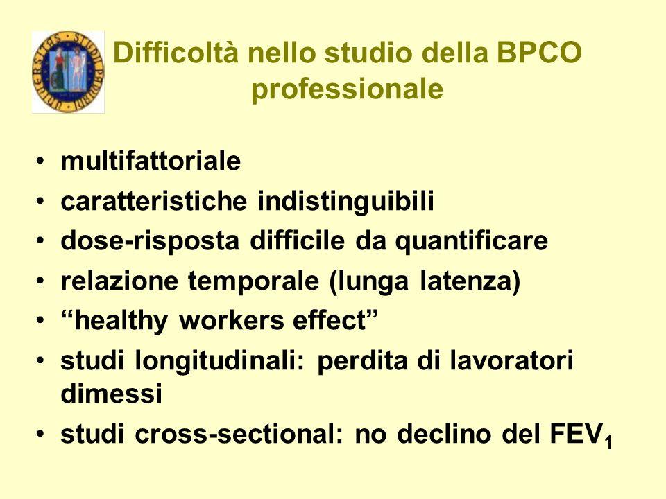 Difficoltà nello studio della BPCO professionale