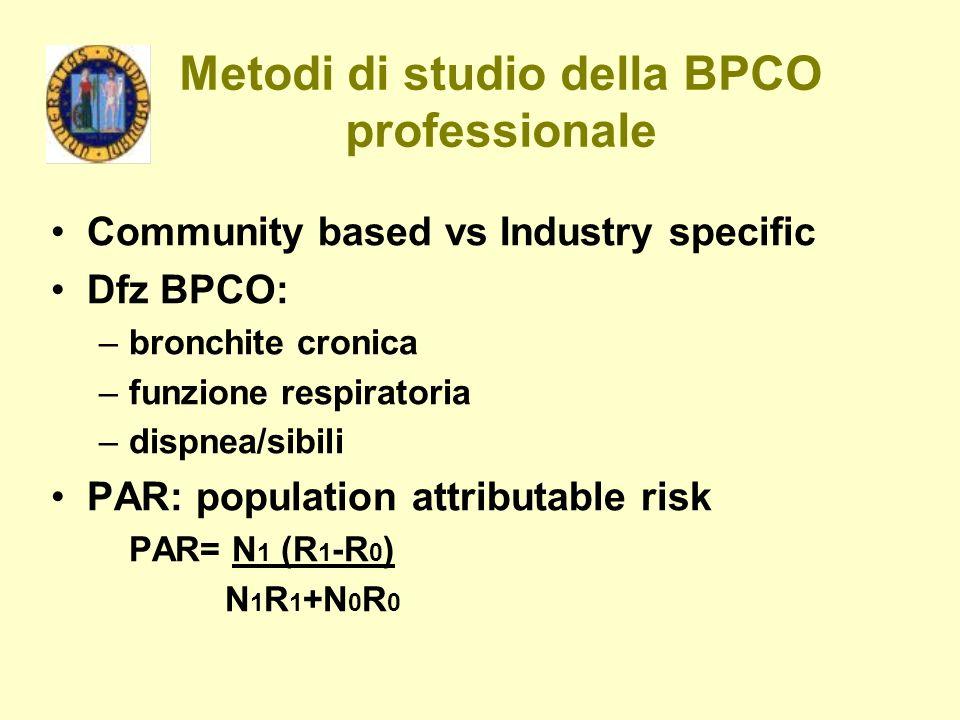 Metodi di studio della BPCO professionale