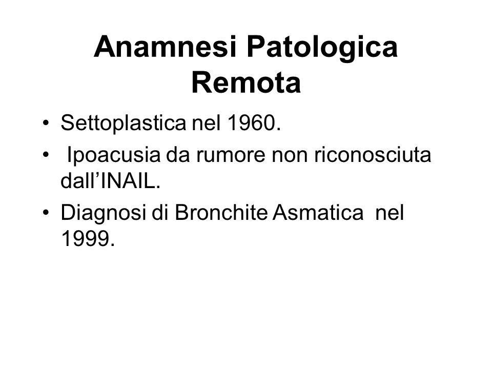 Anamnesi Patologica Remota