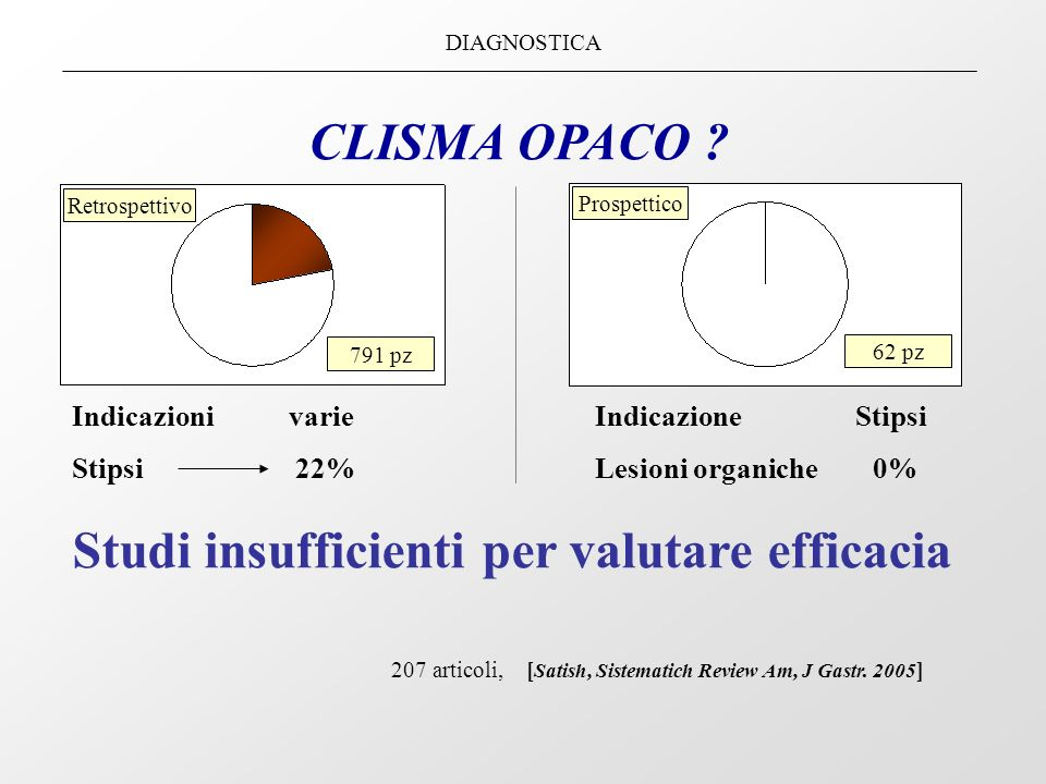 Studi insufficienti per valutare efficacia