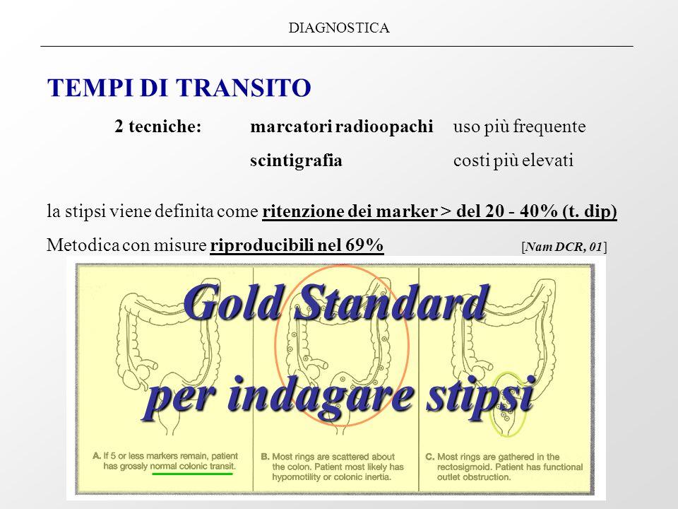 Gold Standard per indagare stipsi