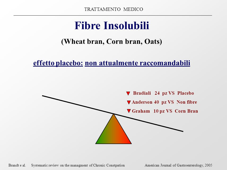 Fibre Insolubili (Wheat bran, Corn bran, Oats)