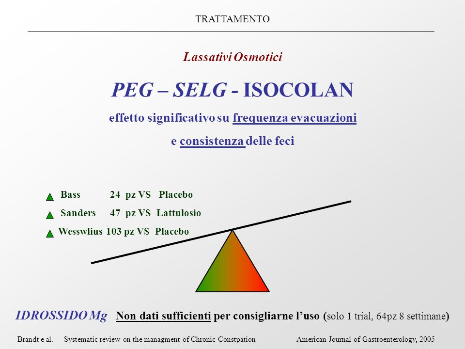 PEG – SELG - ISOCOLAN Lassativi Osmotici