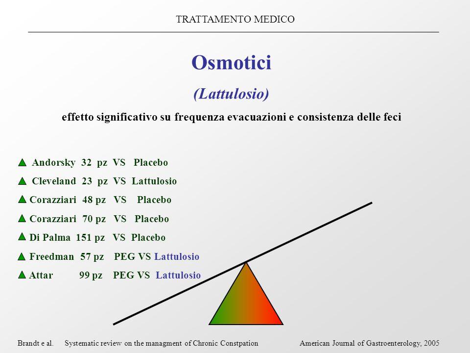 Osmotici (Lattulosio)