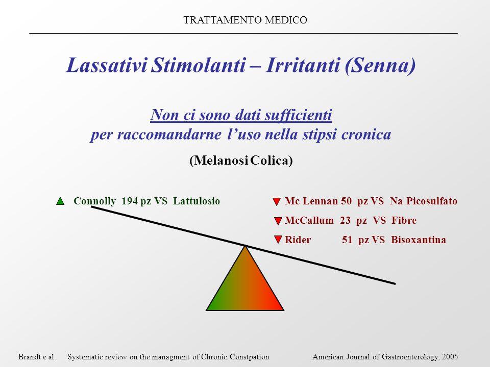 Lassativi Stimolanti – Irritanti (Senna)