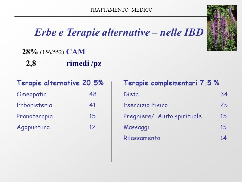 Erbe e Terapie alternative – nelle IBD