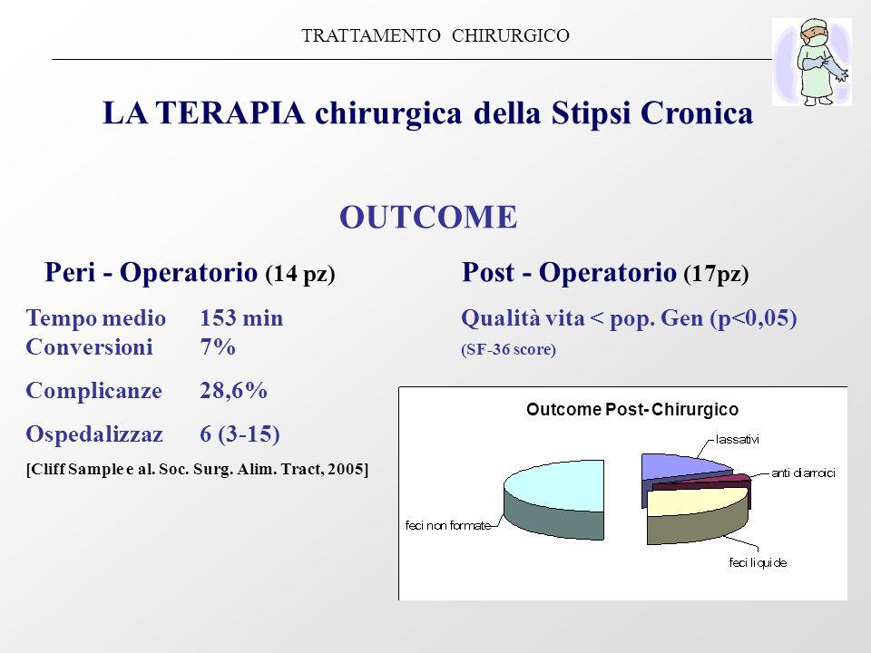 LA TERAPIA chirurgica della Stipsi Cronica