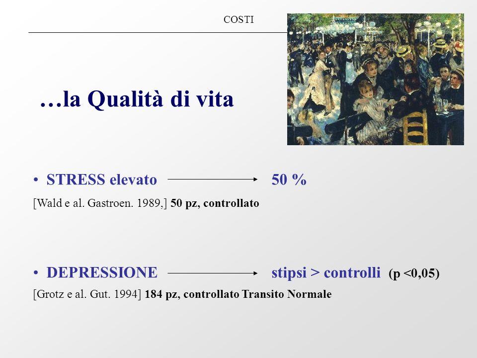 …la Qualità di vita STRESS elevato 50 %