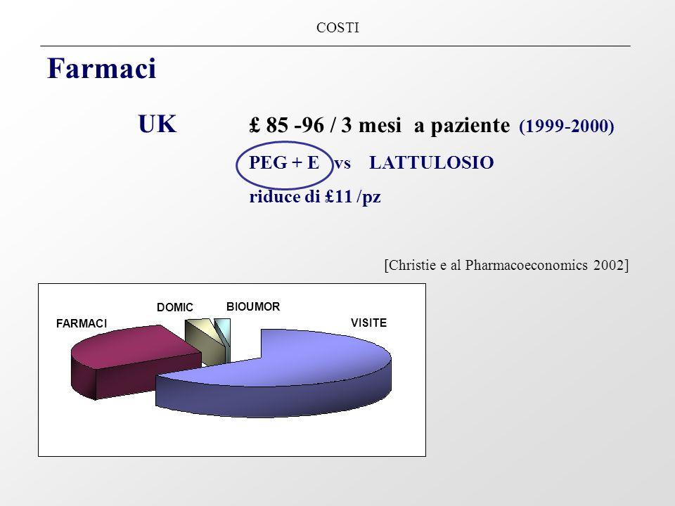 UK £ 85 -96 / 3 mesi a paziente (1999-2000)