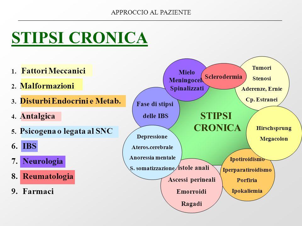 STIPSI CRONICA STIPSI CRONICA IBS Neurologia Reumatologia Farmaci