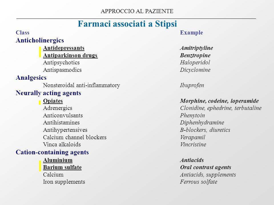 Farmaci associati a Stipsi
