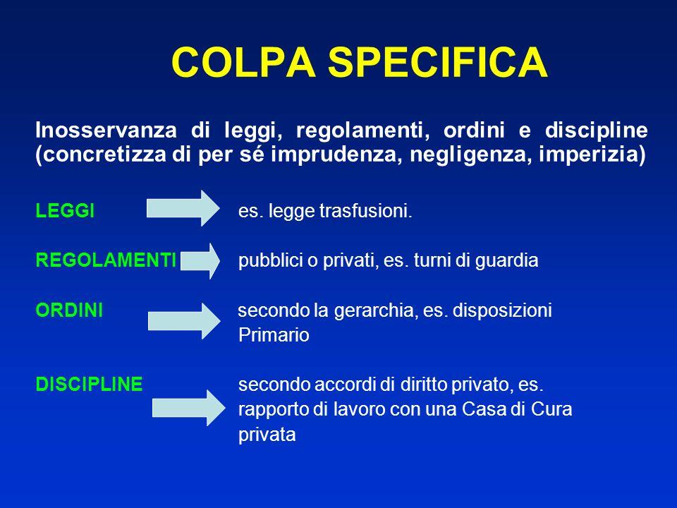 COLPA SPECIFICA Inosservanza di leggi, regolamenti, ordini e discipline (concretizza di per sé imprudenza, negligenza, imperizia)