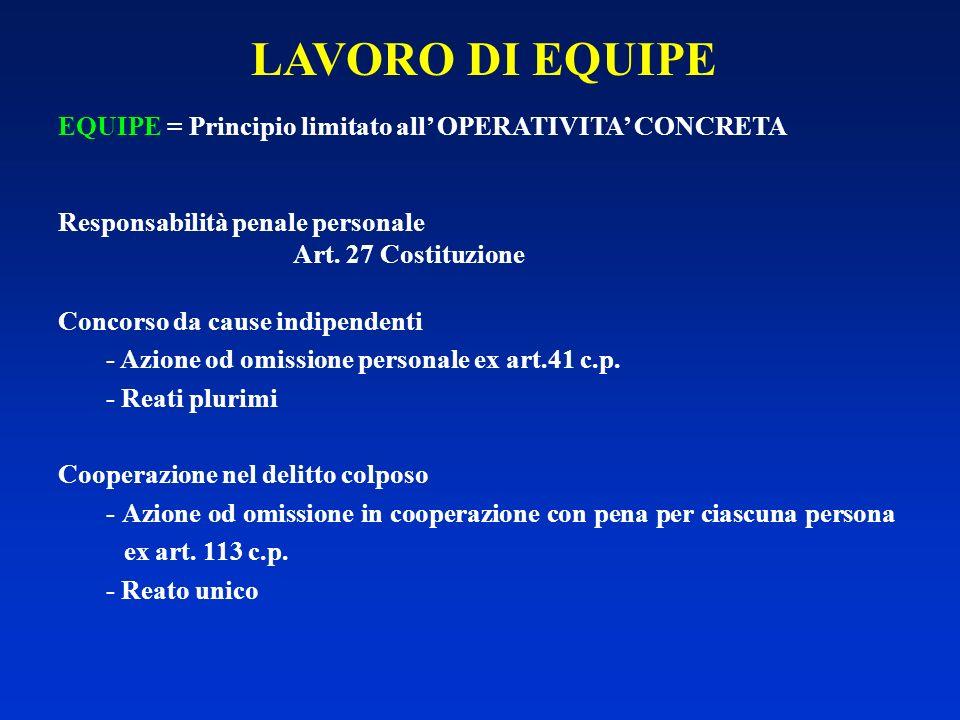 LAVORO DI EQUIPE EQUIPE = Principio limitato all' OPERATIVITA' CONCRETA. Responsabilità penale personale.