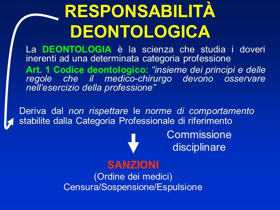 RESPONSABILITÀ DEONTOLOGICA