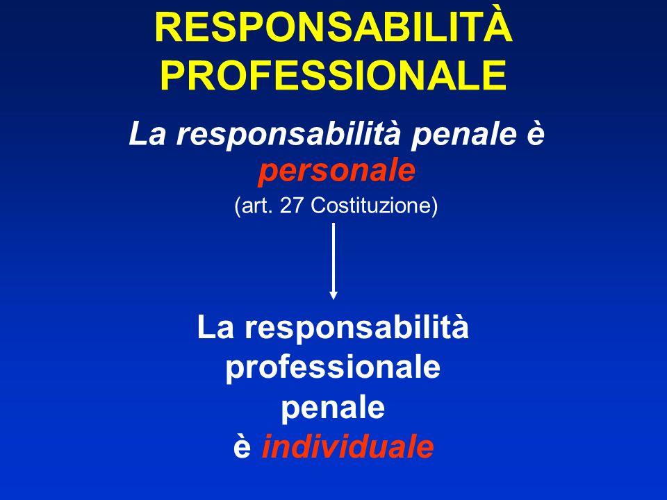 La responsabilità professionale penale è individuale