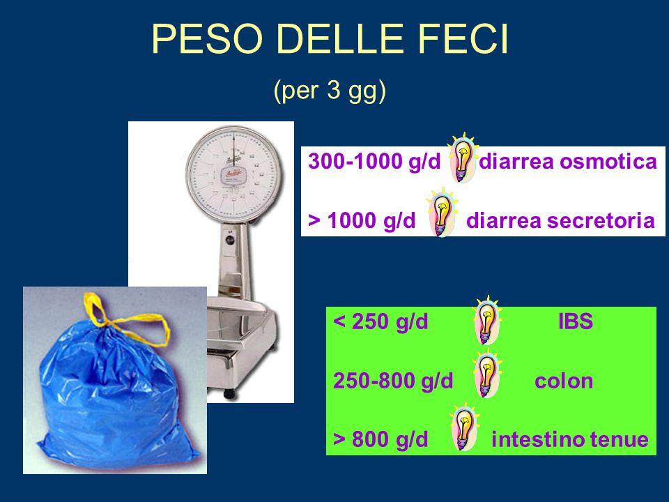 PESO DELLE FECI (per 3 gg) 300-1000 g/d diarrea osmotica