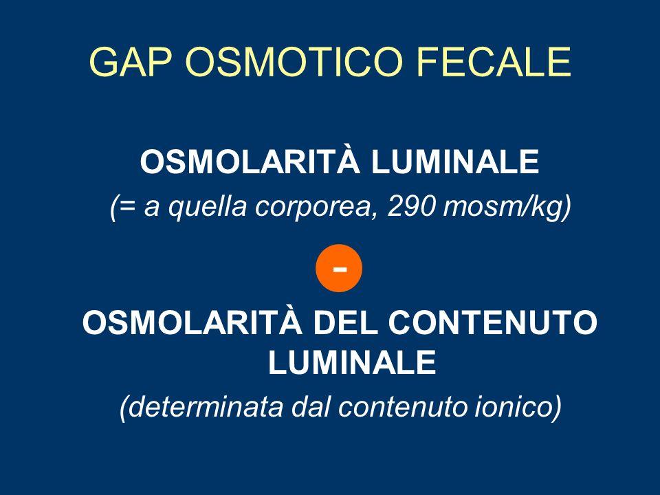 OSMOLARITÀ DEL CONTENUTO LUMINALE