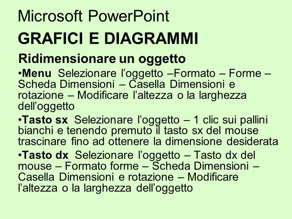 Microsoft PowerPoint GRAFICI E DIAGRAMMI
