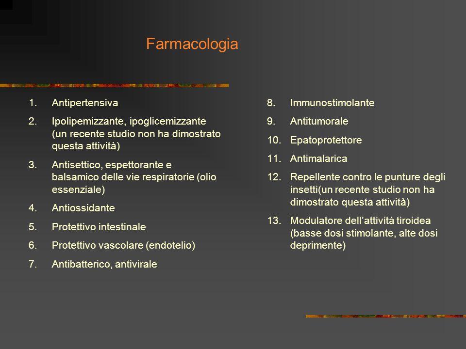 Farmacologia Antipertensiva