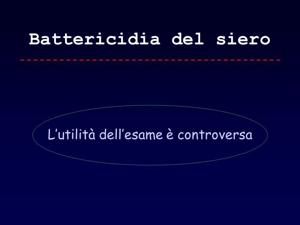 Battericidia del siero