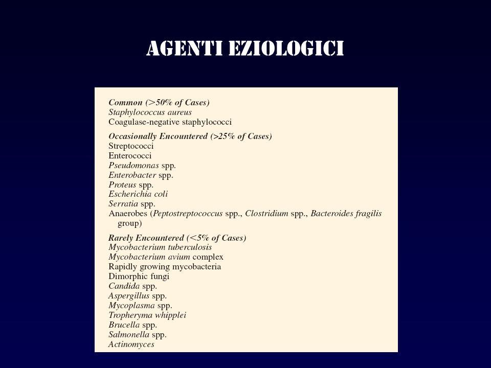 Agenti eziologici