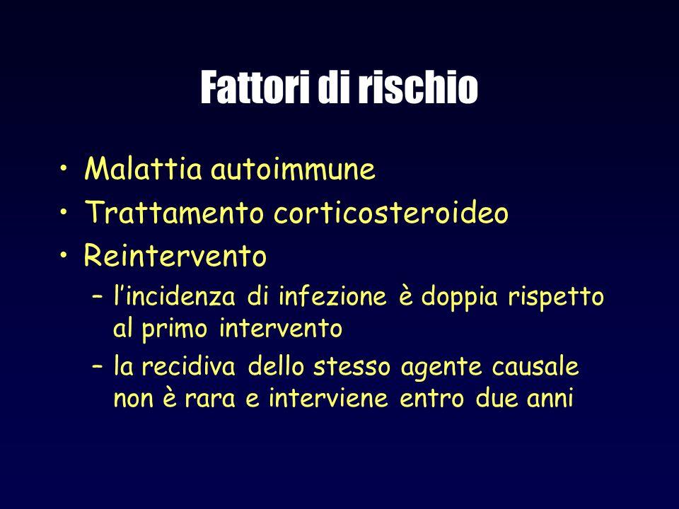Fattori di rischio Malattia autoimmune Trattamento corticosteroideo