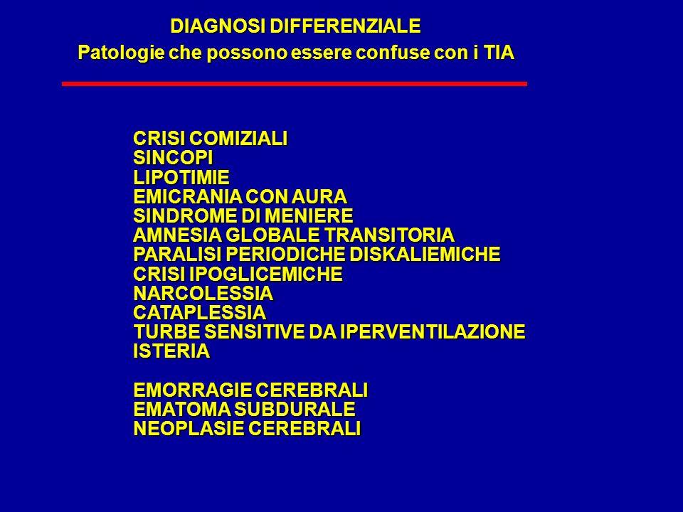 DIAGNOSI DIFFERENZIALE Patologie che possono essere confuse con i TIA