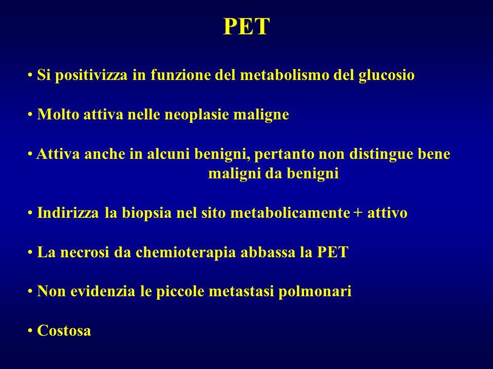 PET Si positivizza in funzione del metabolismo del glucosio