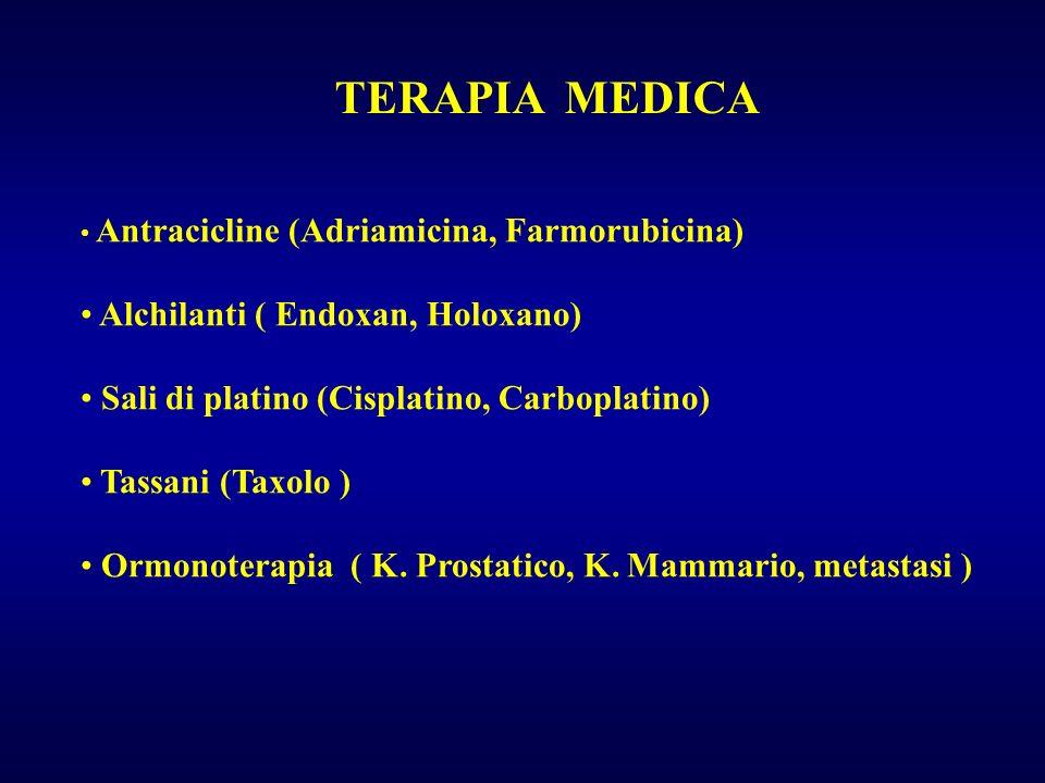 TERAPIA MEDICA Alchilanti ( Endoxan, Holoxano)