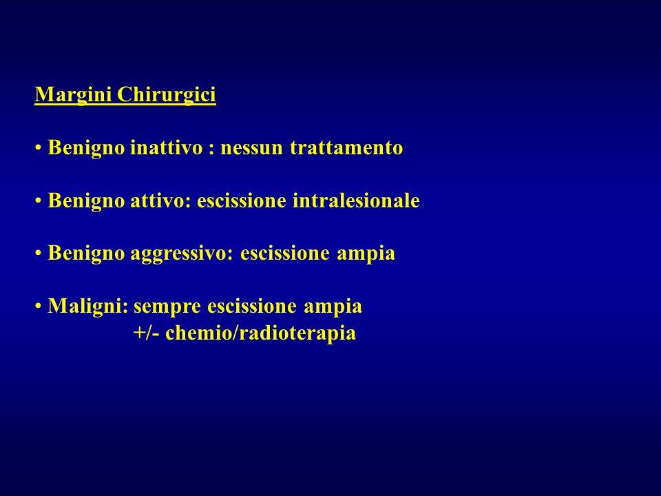 Margini Chirurgici Benigno inattivo : nessun trattamento. Benigno attivo: escissione intralesionale.