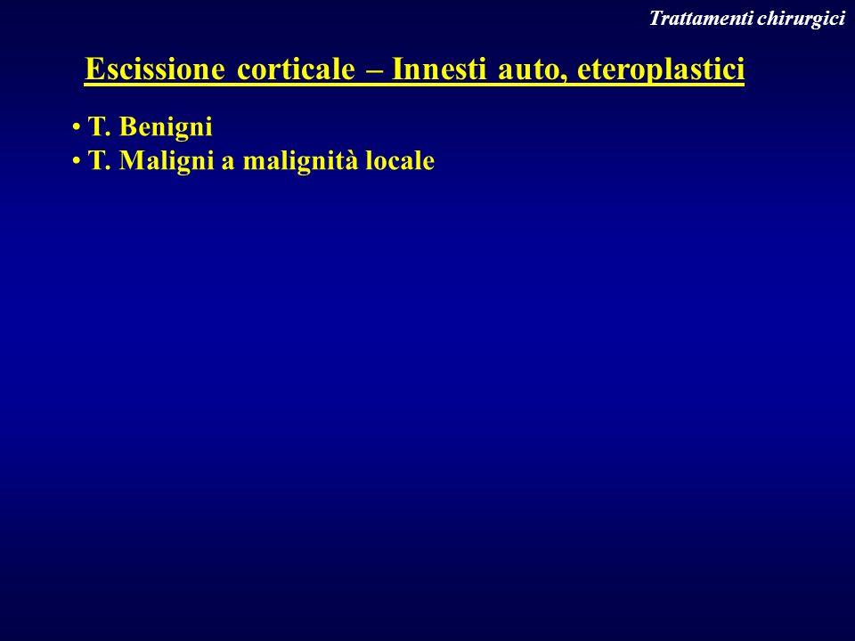 Escissione corticale – Innesti auto, eteroplastici