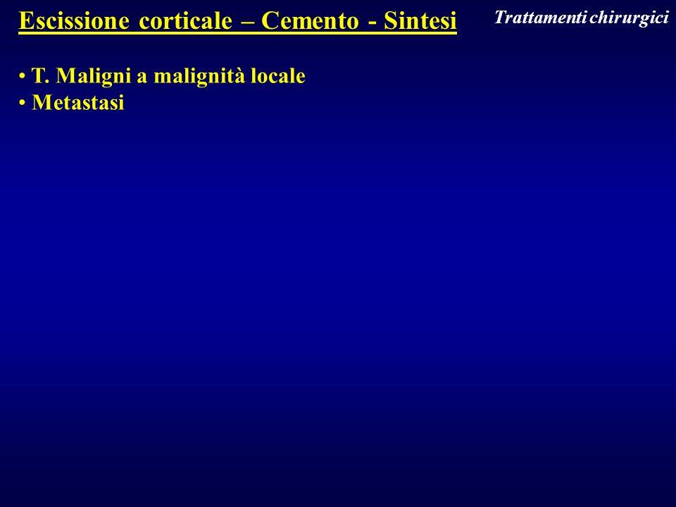 Escissione corticale – Cemento - Sintesi