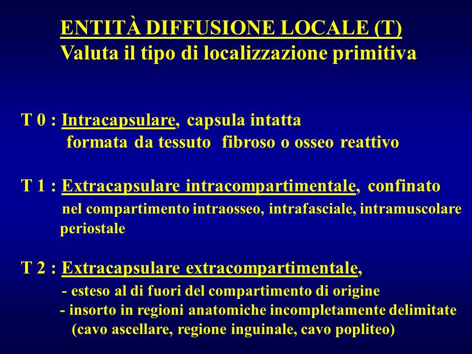 ENTITÀ DIFFUSIONE LOCALE (T)