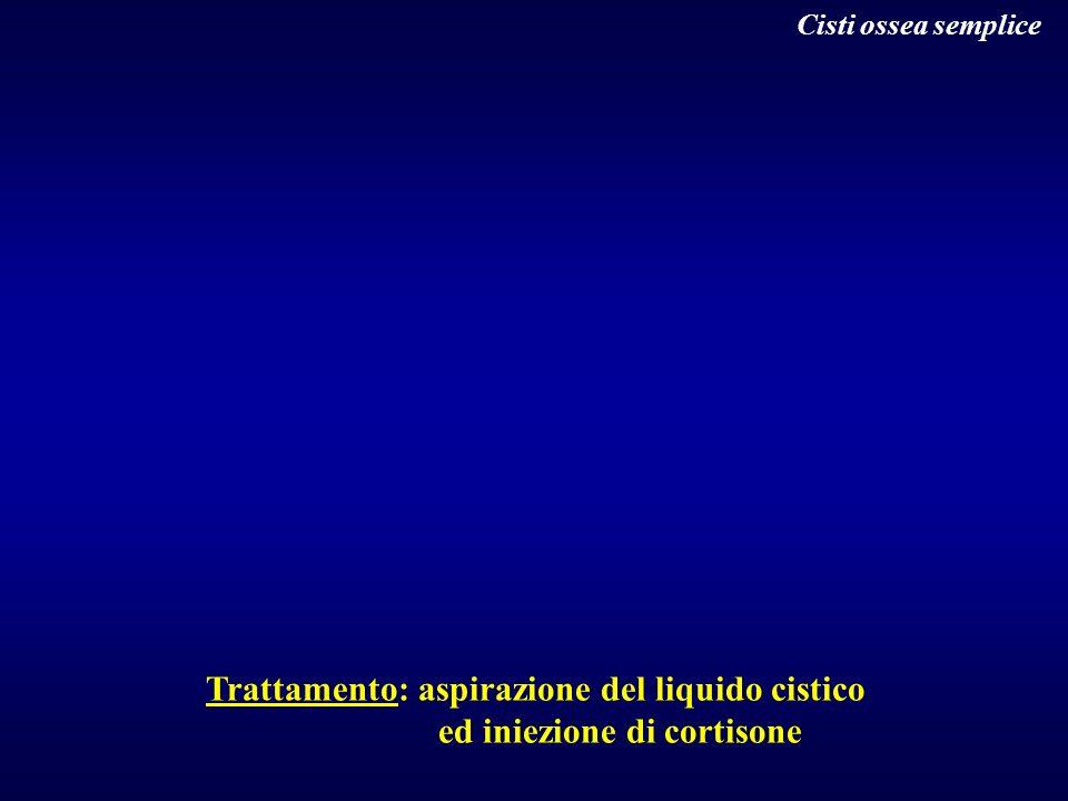 Trattamento: aspirazione del liquido cistico ed iniezione di cortisone