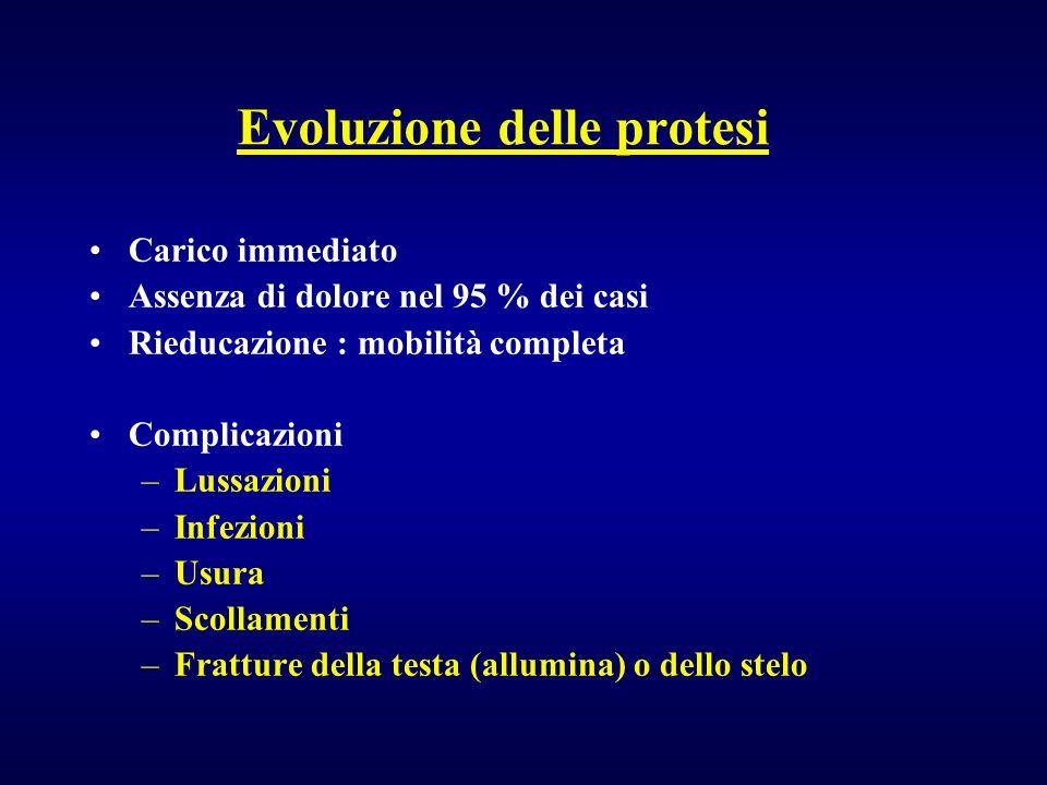 Evoluzione delle protesi