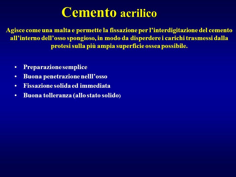 Cemento acrilico